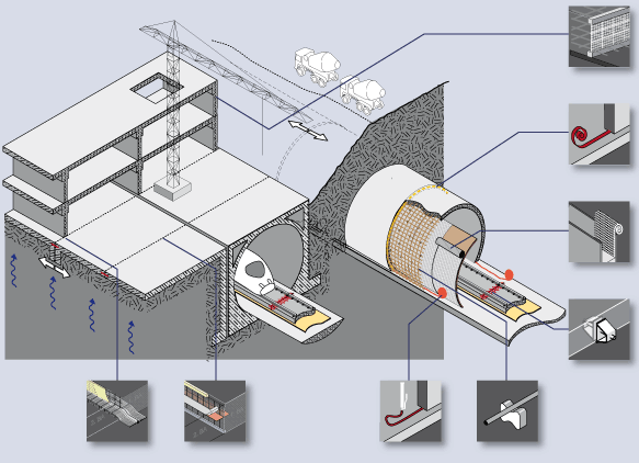 Axonometrie design for Architektur axonometrie